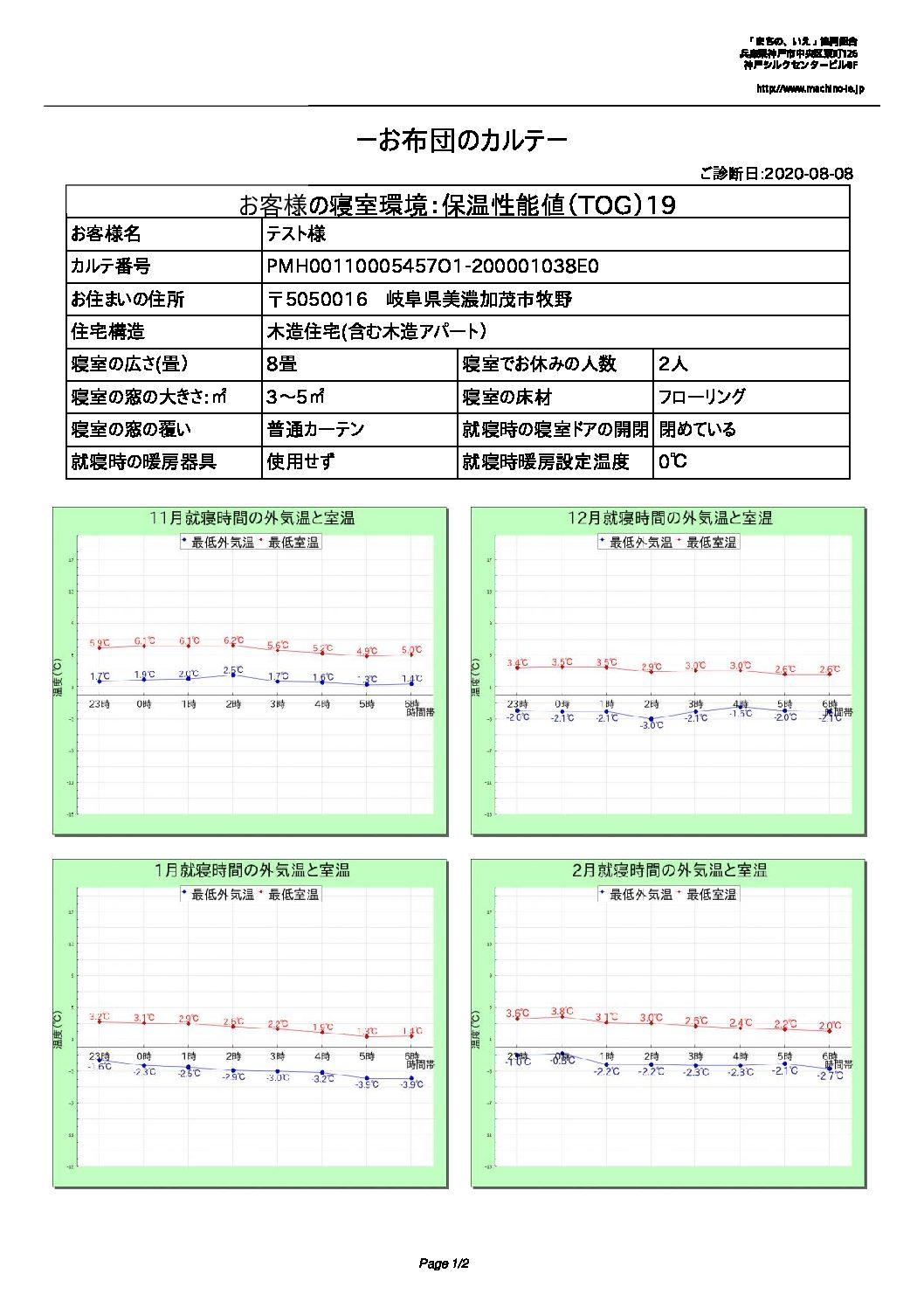 岐阜県や愛知県など東海・中京地域の気候に合った羽毛布団を教えてください。